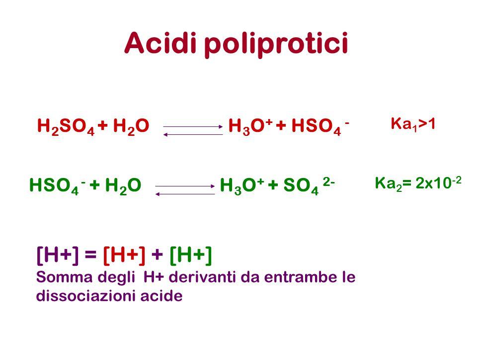 Acidi poliprotici [H+] = [H+] + [H+] H2SO4 + H2O H3O+ + HSO4 -